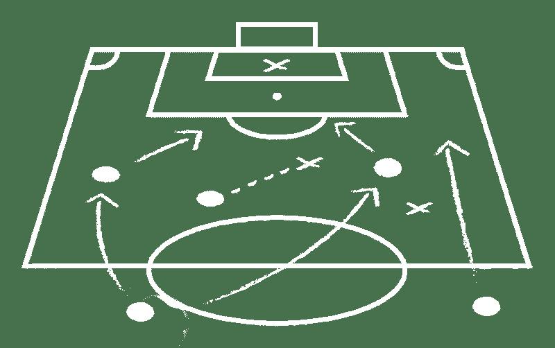 wir machen plan | Leistungen | Autoactiva Werbeagentur